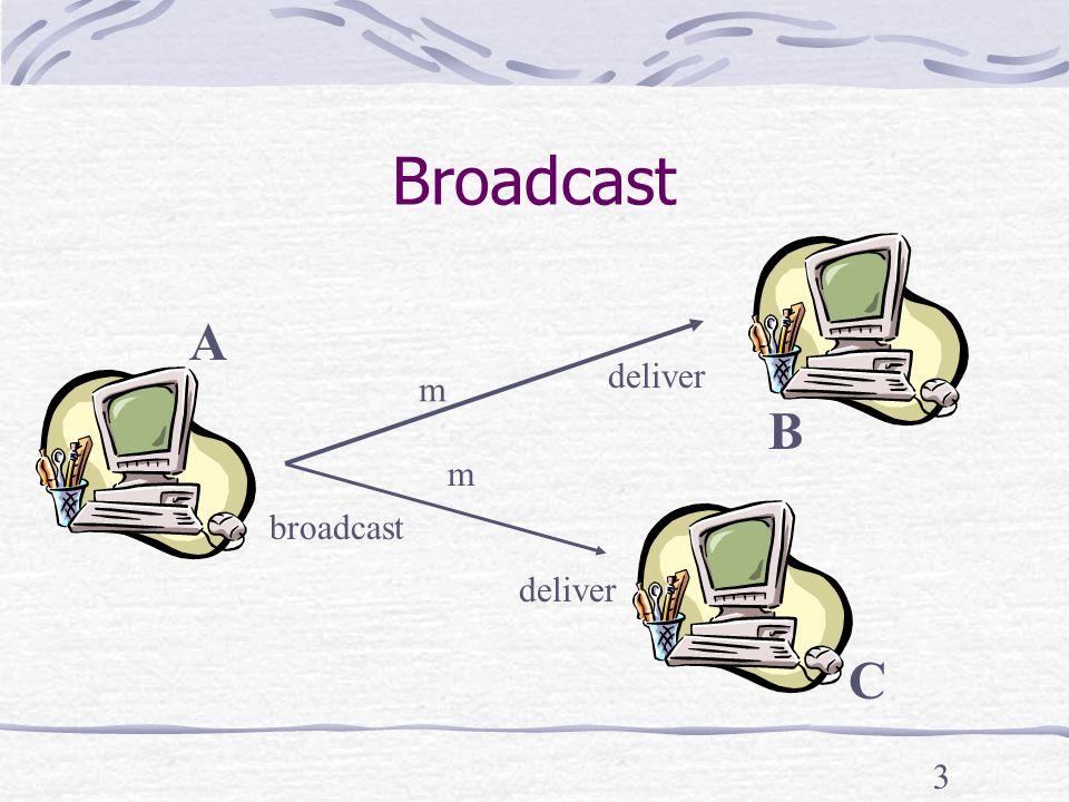 3 Broadcast B A C m m deliver broadcast deliver