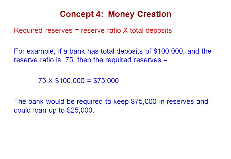 Concept 4: Money Creation Required reserves = reserve ratio X total deposits For example, if a bank has total deposits of $100,000, and the reserve ra