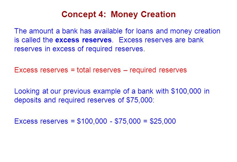 Concept 4: Money Creation The amount a bank has available for loans and money creation is called the excess reserves. Excess reserves are bank reserve