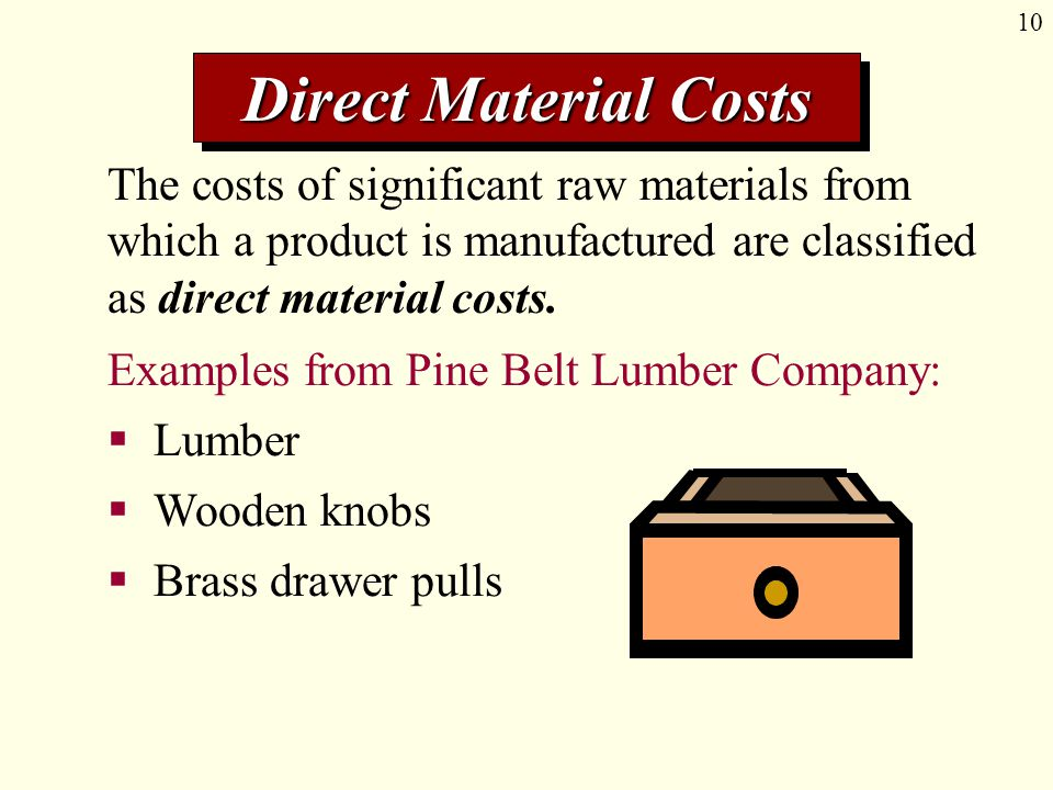 10 Direct Material Costs The costs of significant raw materials from which a product is manufactured are classified as direct material costs.