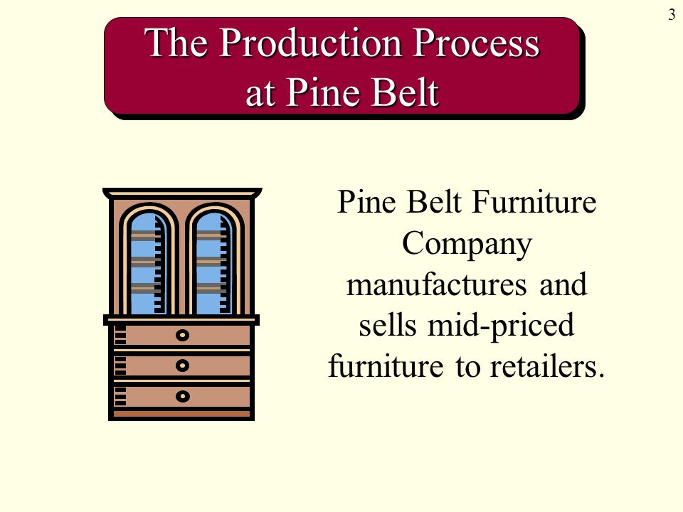 3 Pine Belt Furniture Company manufactures and sells mid-priced furniture to retailers.
