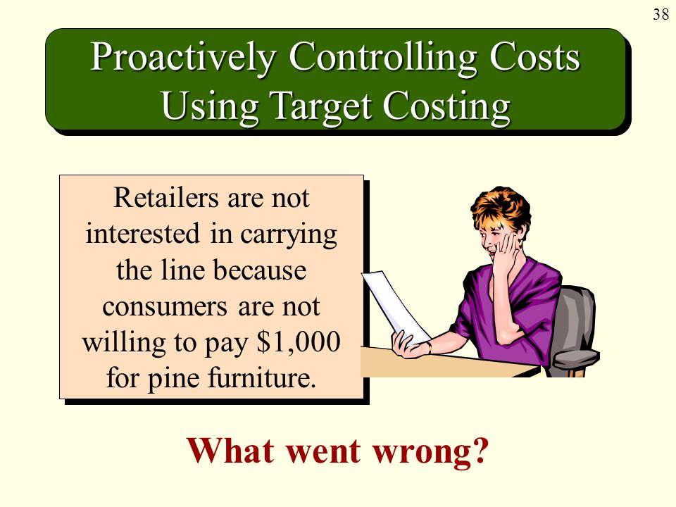38 Proactively Controlling Costs Using Target Costing Retailers are not interested in carrying the line because consumers are not willing to pay $1,000 for pine furniture.