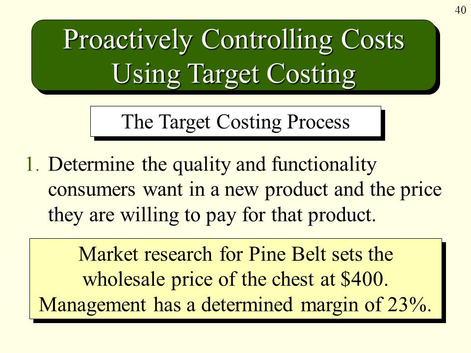 40 Proactively Controlling Costs Using Target Costing The Target Costing Process 1.