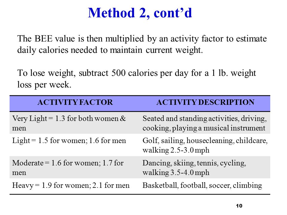 Method 2, cont'd The BEE value is then multiplied by an activity factor to estimate daily calories needed to maintain current weight. To lose weight,