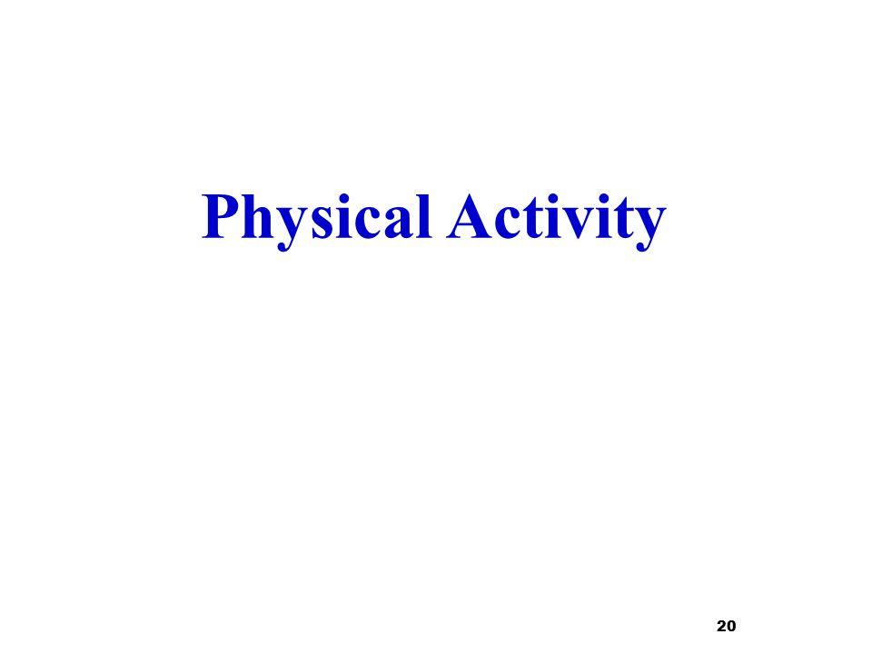 Physical Activity 20