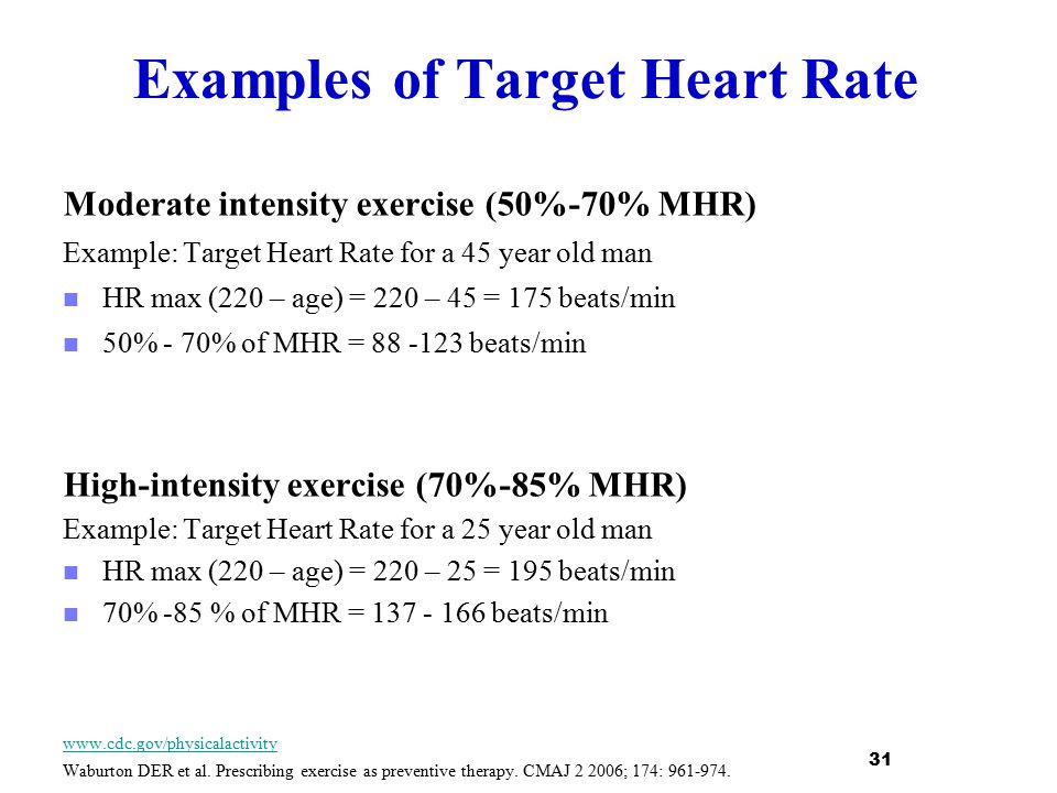 Examples of Target Heart Rate Moderate intensity exercise (50%-70% MHR) Example: Target Heart Rate for a 45 year old man HR max (220 – age) = 220 – 45
