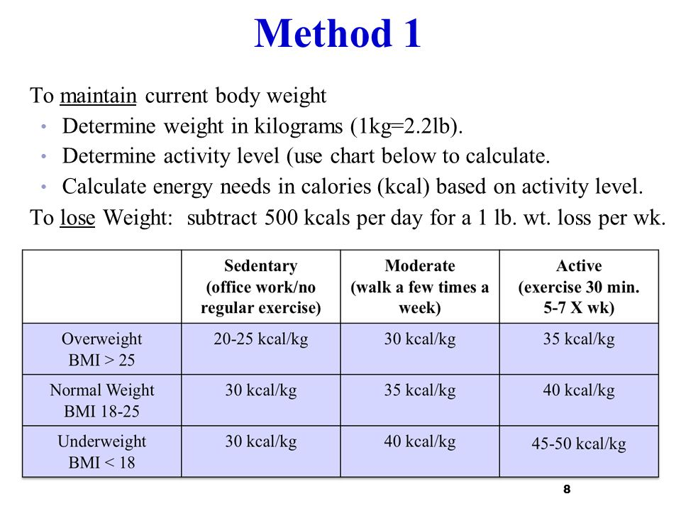 Method 1 To maintain current body weight Determine weight in kilograms (1kg=2.2lb). Determine activity level (use chart below to calculate. Calculate