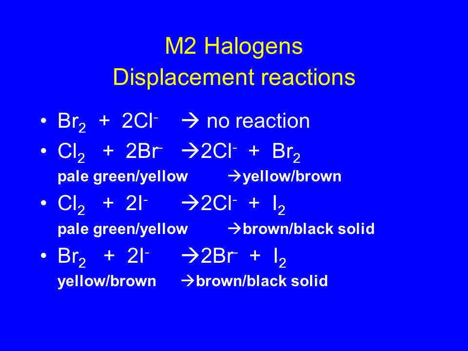 M2 Halogens Br 2 + 2Cl -  no reaction Cl 2 + 2Br -  2Cl - + Br 2 pale green/yellow  yellow/brown Cl 2 + 2I -  2Cl - + I 2 pale green/yellow  brown/black solid Br 2 + 2I -  2Br - + I 2 yellow/brown  brown/black solid Displacement reactions