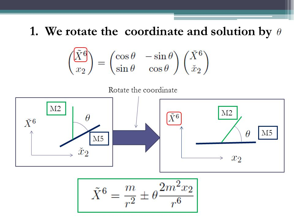 1. We rotate the coordinate and solution by Rotate the coordinate M5 M2 M5