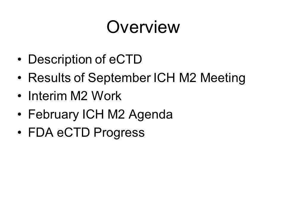 Overview Description of eCTD Results of September ICH M2 Meeting Interim M2 Work February ICH M2 Agenda FDA eCTD Progress