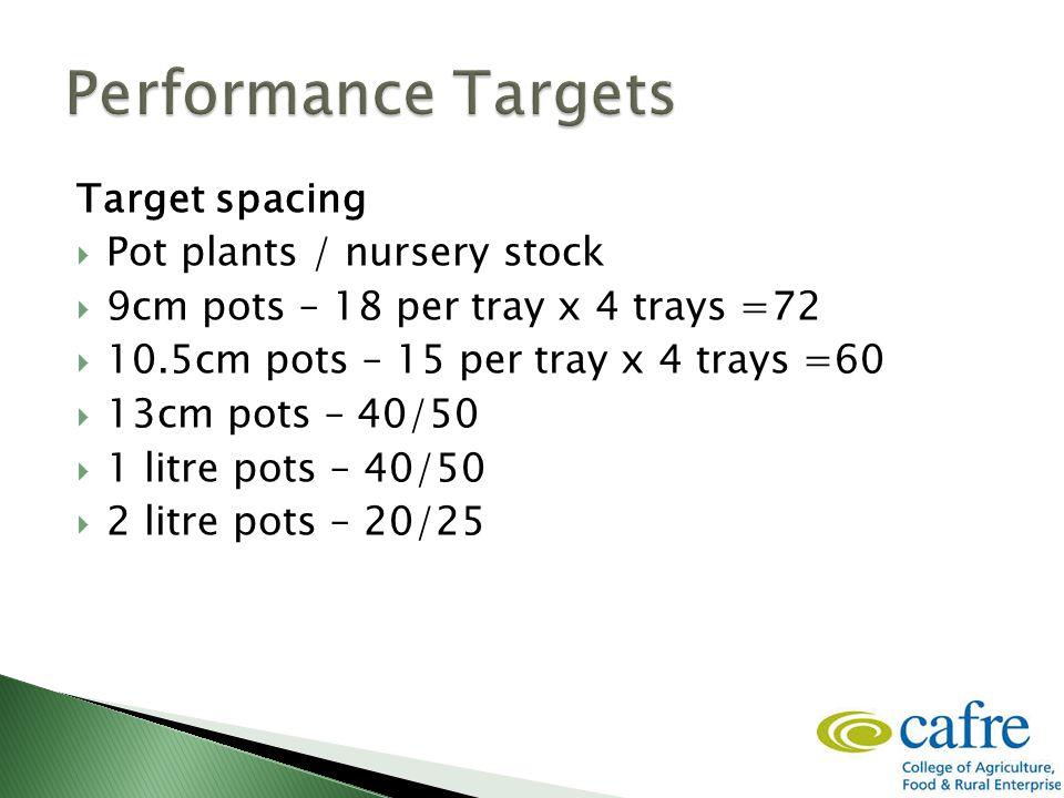Target spacing  Pot plants / nursery stock  9cm pots – 18 per tray x 4 trays =72  10.5cm pots – 15 per tray x 4 trays =60  13cm pots – 40/50  1 litre pots – 40/50  2 litre pots – 20/25