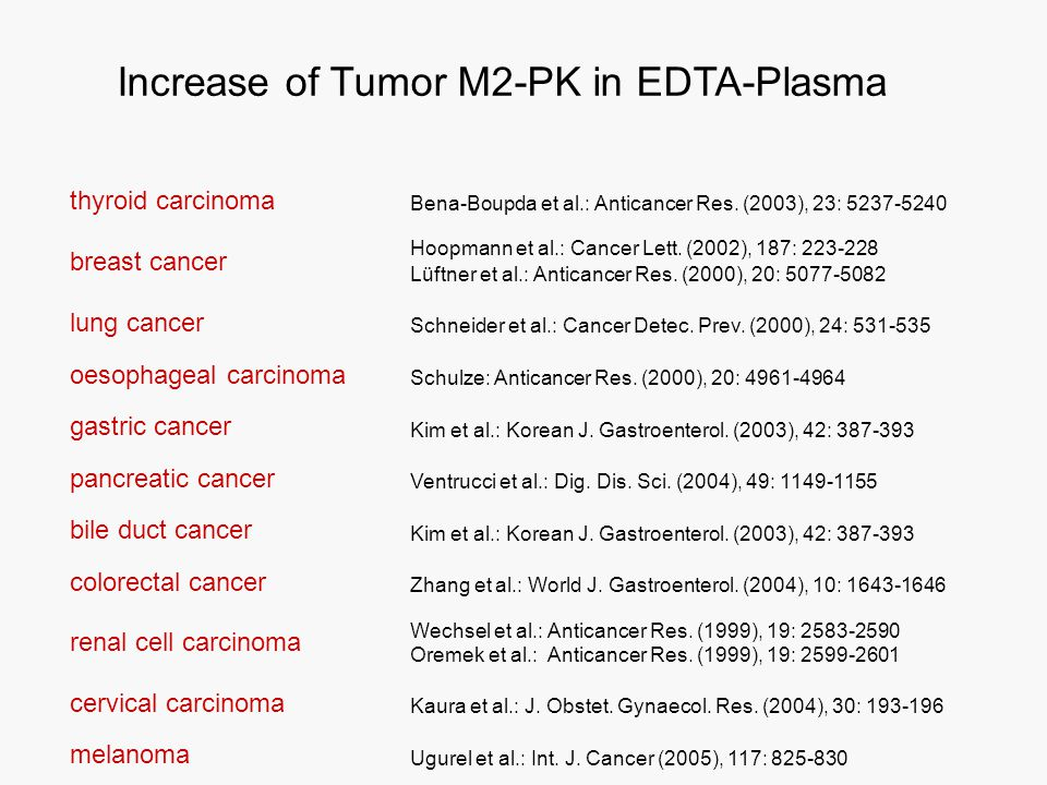 Robson score Tumor M2-PK (U/ml) 0 100 200 300 400 Nephritis I II III IV 42 Cut off Tumor M2-PK concentrations in EDTA plasma samples from patients with renal cell carcinomas Correlation between Tumor M2-PK values and staging Oremek et al., Anticancer Res.