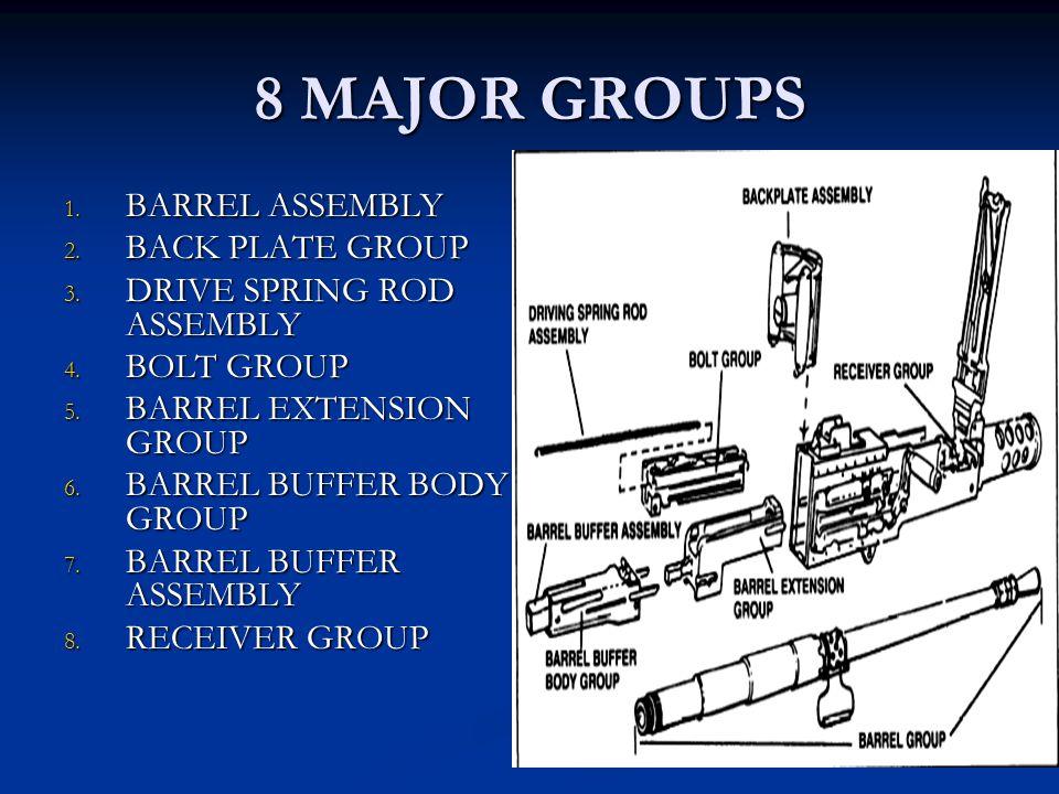 8 MAJOR GROUPS 1. BARREL ASSEMBLY 2. BACK PLATE GROUP 3. DRIVE SPRING ROD ASSEMBLY 4. BOLT GROUP 5. BARREL EXTENSION GROUP 6. BARREL BUFFER BODY GROUP