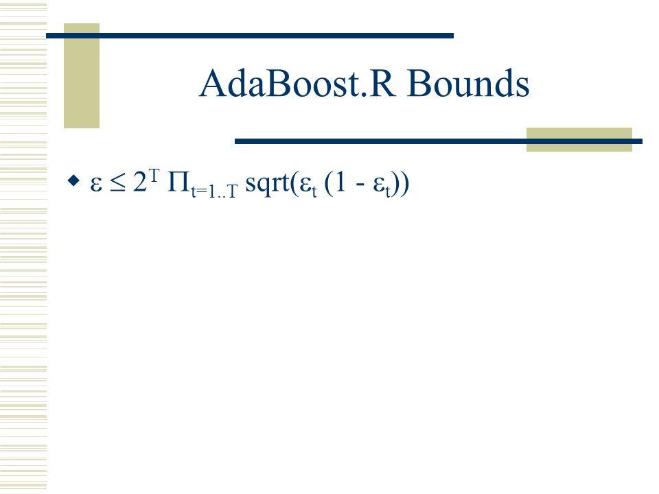 AdaBoost.R Bounds    2 T  t=1..T sqrt(  t (1 -  t ))