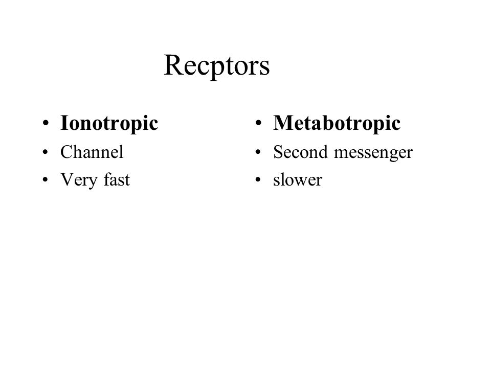 Recptors Ionotropic Channel Very fast Metabotropic Second messenger slower