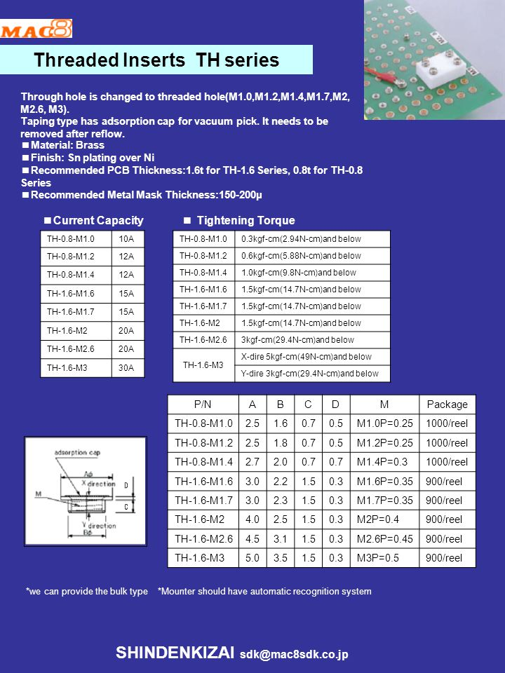 Threaded Inserts TH-0.8 series ■Current Capacity ■ Tightening Torque ■Stand-off type threaded inserts.