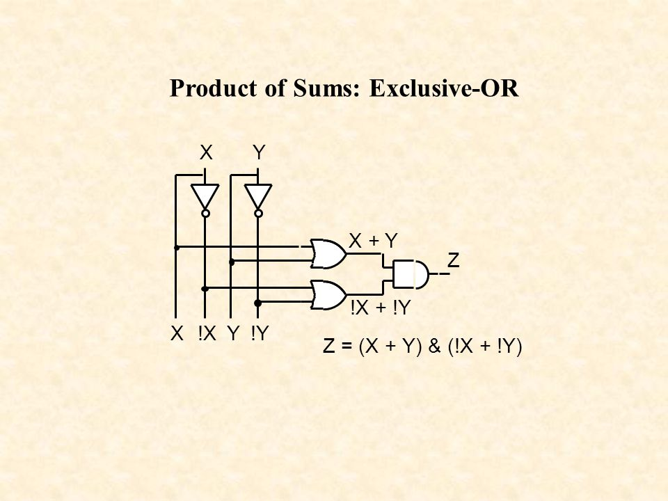 Product of Sums: Exclusive-OR