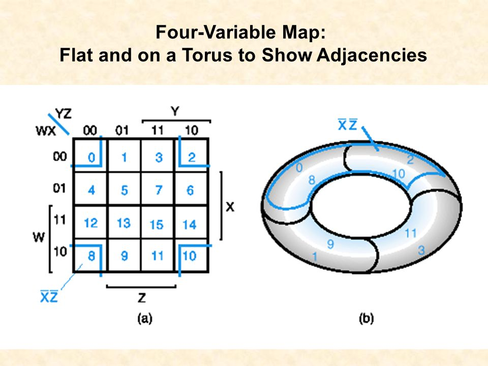 Four-Variable Map: Flat and on a Torus to Show Adjacencies