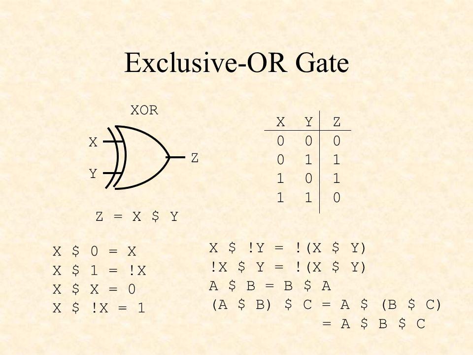 Exclusive-OR Gate XOR X Y Z Z = X $ Y X Y Z 0 0 0 0 1 1 1 0 1 1 1 0 X $ 0 = X X $ 1 = !X X $ X = 0 X $ !X = 1 X $ !Y = !(X $ Y) !X $ Y = !(X $ Y) A $ B = B $ A (A $ B) $ C = A $ (B $ C) = A $ B $ C