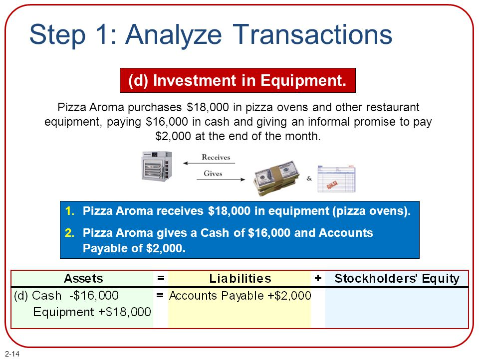 Step 1: Analyze Transactions (e) Order Cookware.