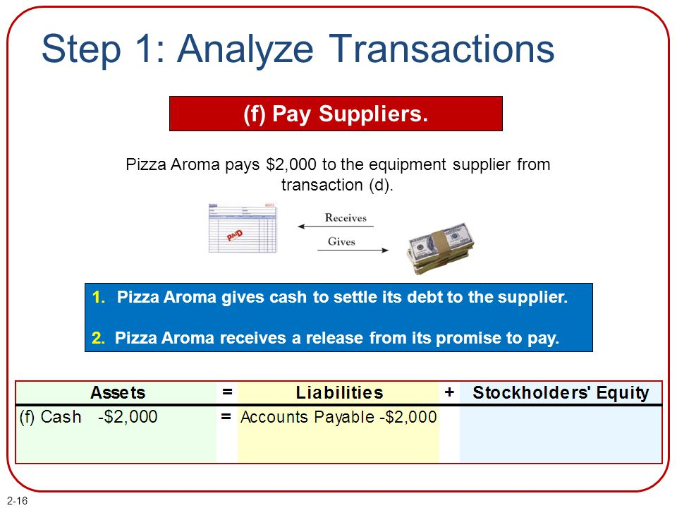 Step 1: Analyze Transactions (f) Pay Suppliers.