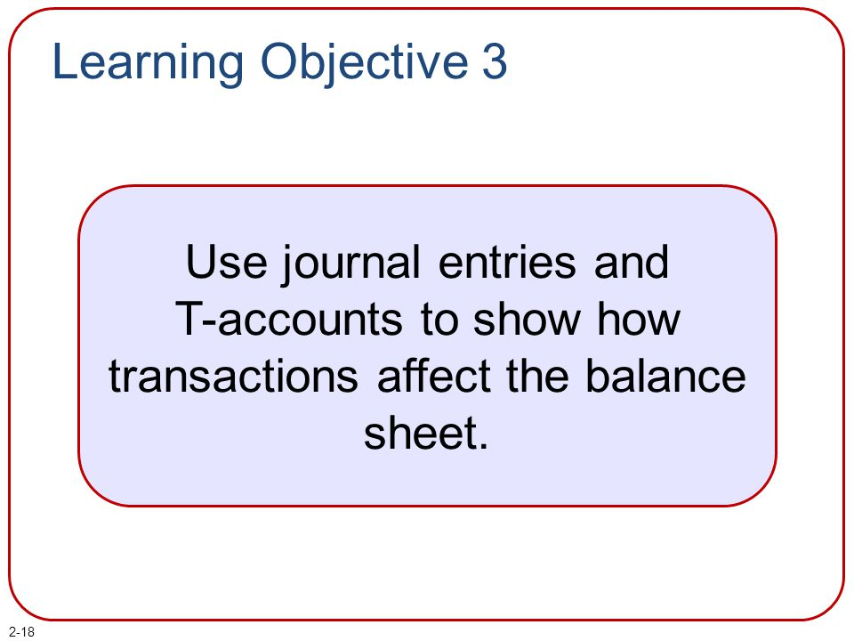 Learning Objective 3 Use journal entries and T-accounts to show how transactions affect the balance sheet.