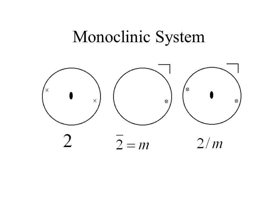 Monoclinic System