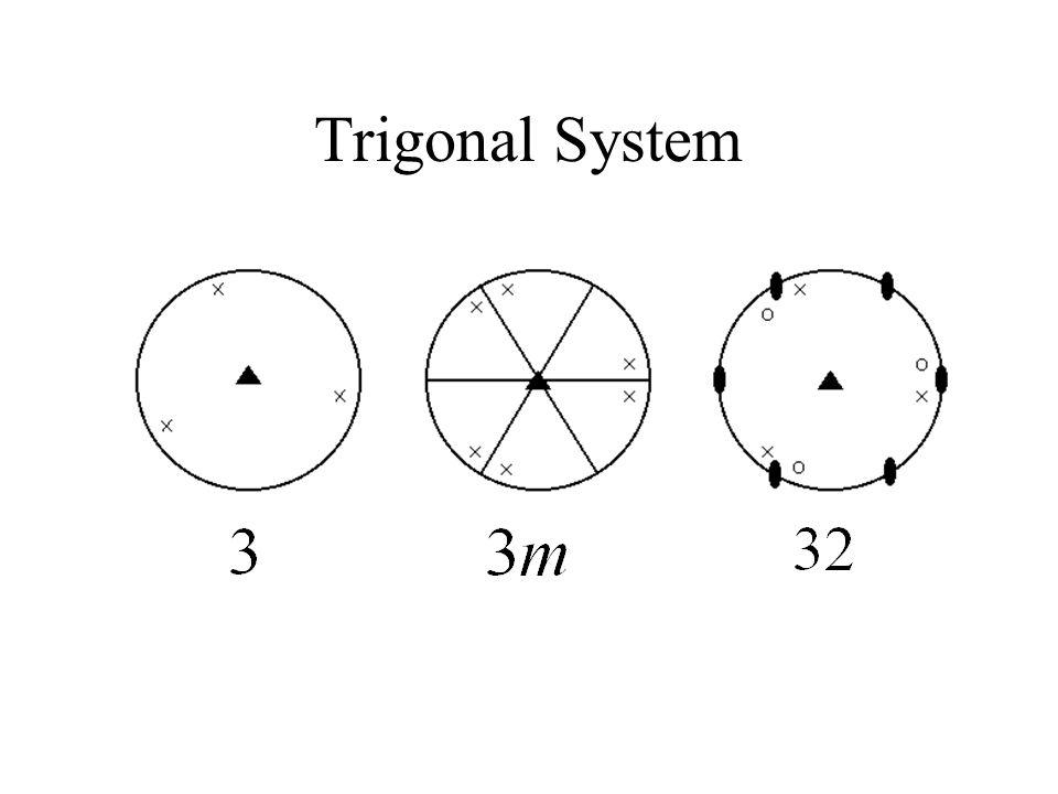 Trigonal System