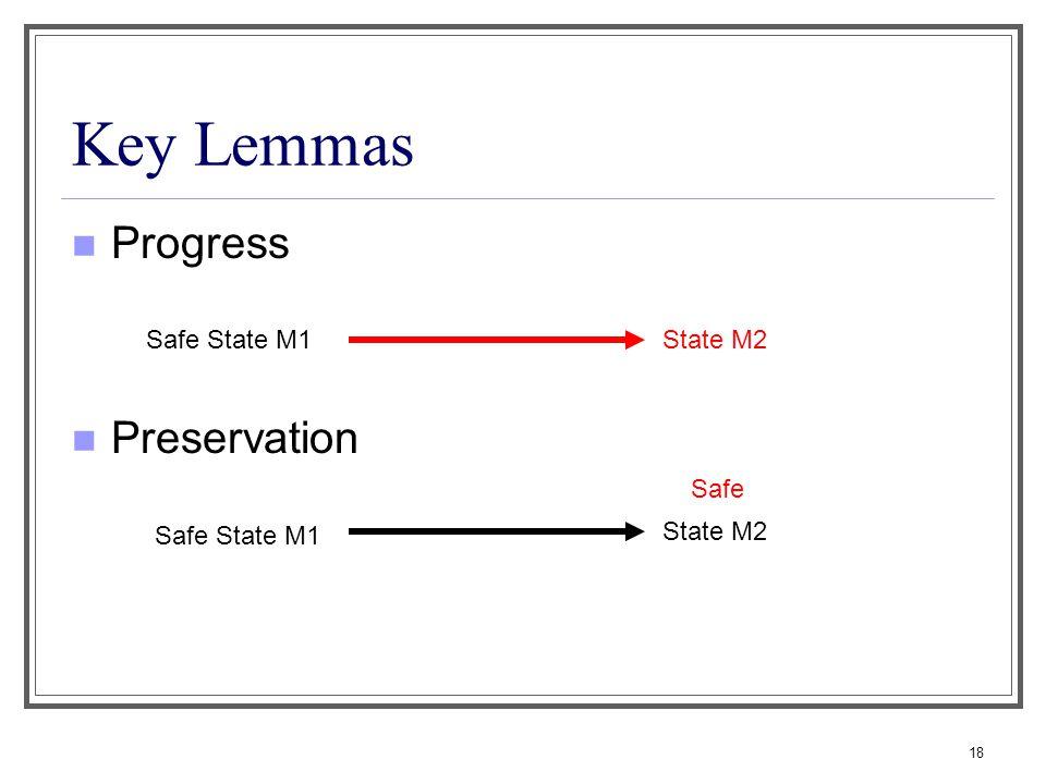 18 Key Lemmas Progress Preservation Safe State M1State M2 Safe Safe State M1 State M2