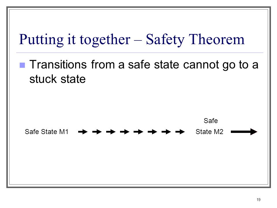 19 Putting it together – Safety Theorem Transitions from a safe state cannot go to a stuck state Safe State M1 State M2 Safe