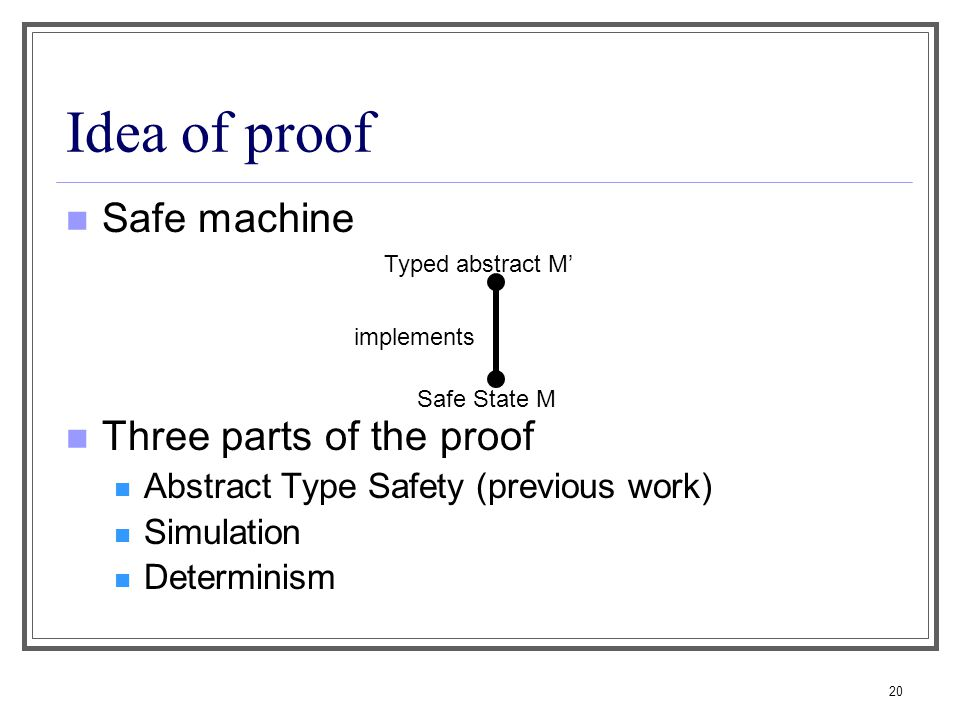 20 Idea of proof Safe machine Three parts of the proof Abstract Type Safety (previous work) Simulation Determinism Safe State M Typed abstract M' implements
