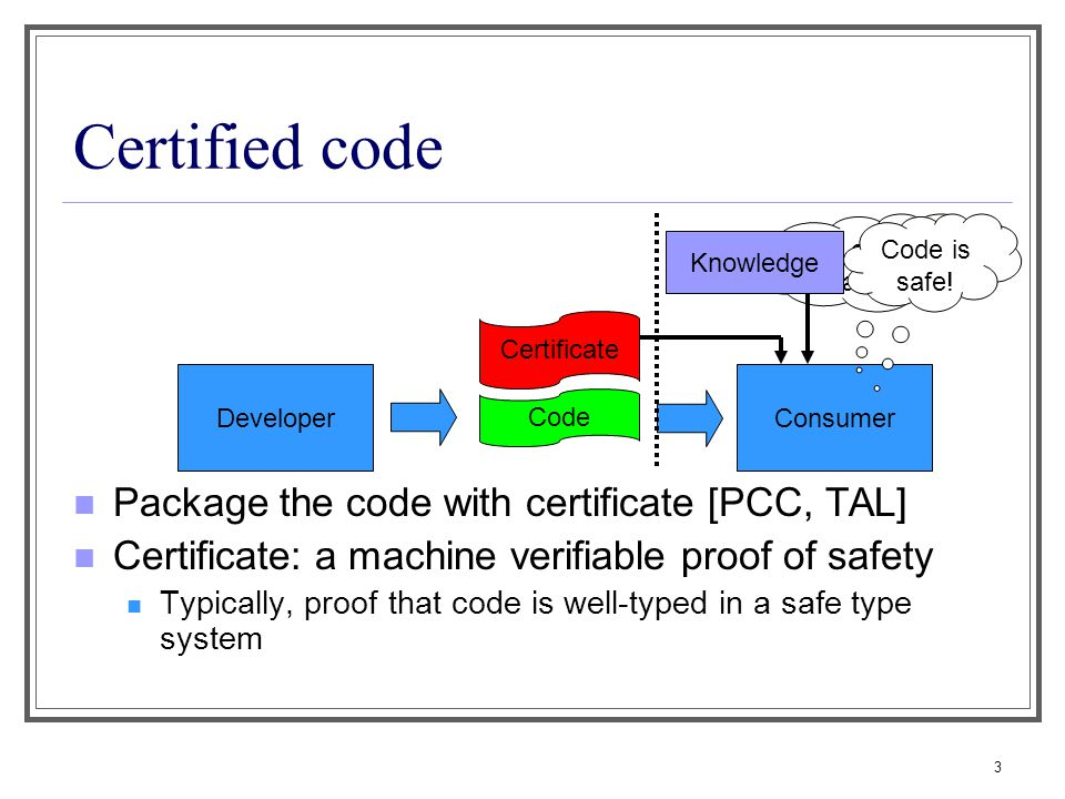 3 Certified code Package the code with certificate [PCC, TAL] Certificate: a machine verifiable proof of safety Typically, proof that code is well-typed in a safe type system DeveloperConsumer Code Certificate Is code safe .