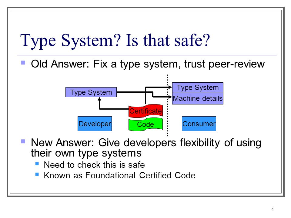 4 Type System. Is that safe.