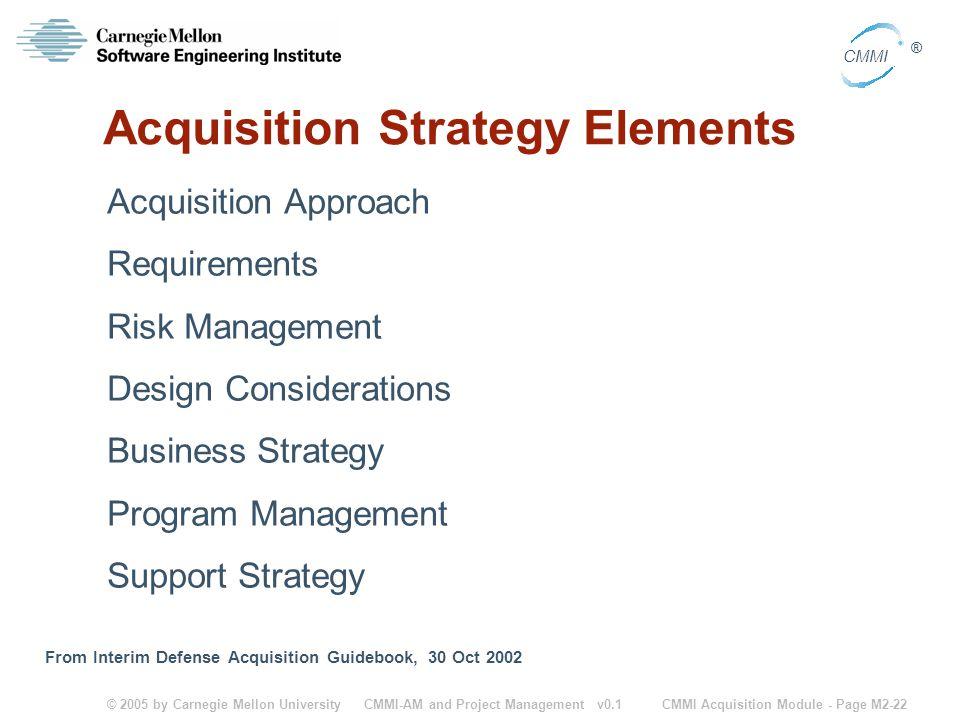 © 2005 by Carnegie Mellon University CMMI Acquisition Module - Page M2-22 CMMI ® CMMI-AM and Project Management v0.1 Acquisition Strategy Elements Acq