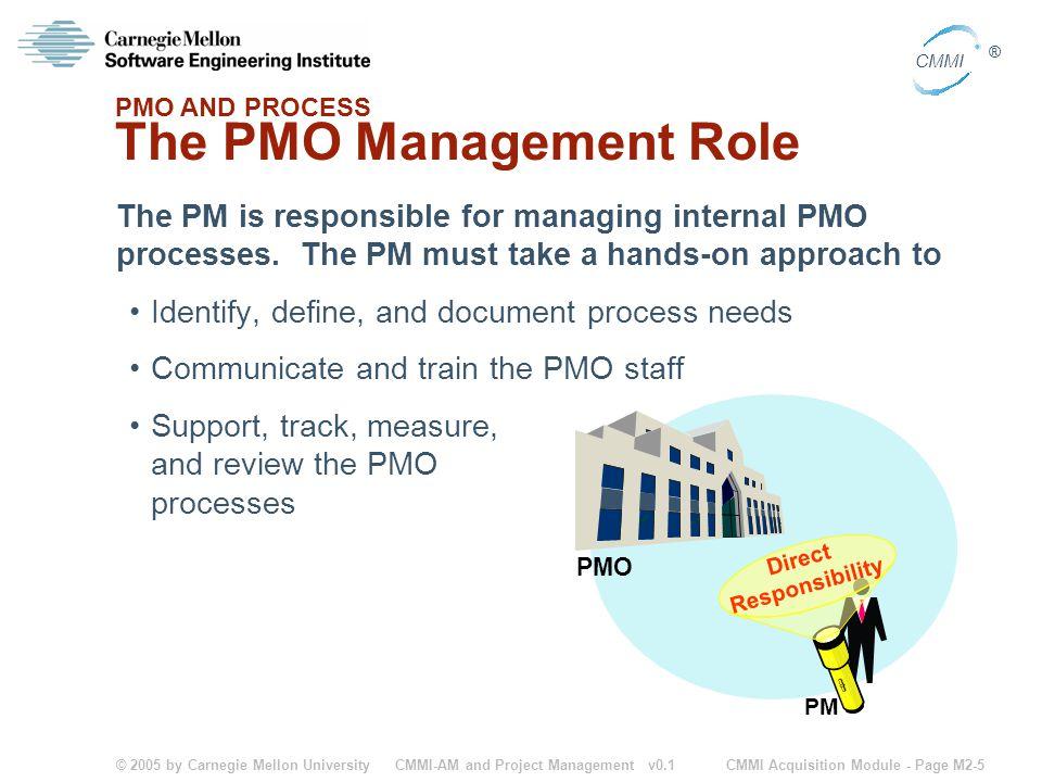 © 2005 by Carnegie Mellon University CMMI Acquisition Module - Page M2-5 CMMI ® CMMI-AM and Project Management v0.1 The PMO Management Role The PM is