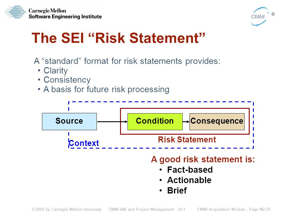 © 2005 by Carnegie Mellon University CMMI Acquisition Module - Page M2-79 CMMI ® CMMI-AM and Project Management v0.1 Context Condition Risk Statement
