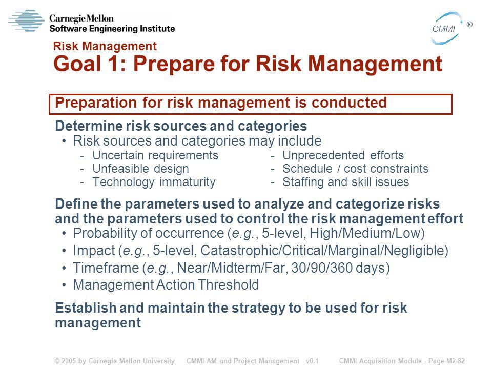 © 2005 by Carnegie Mellon University CMMI Acquisition Module - Page M2-82 CMMI ® CMMI-AM and Project Management v0.1 Risk Management Goal 1: Prepare f