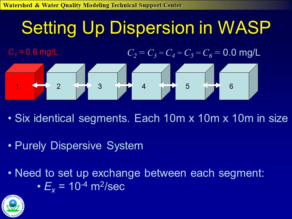 Watershed & Water Quality Modeling Technical Support Center Setting Up Dispersion in WASP 1 32456 Six identical segments. Each 10m x 10m x 10m in size