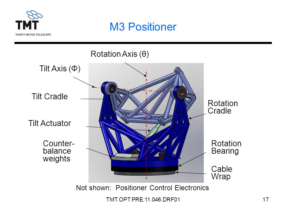 TMT.OPT.PRE.11.046.DRF0117 M3 Positioner Tilt Axis (Φ) Tilt Cradle Tilt Actuator Counter- balance weights Rotation Cradle Rotation Bearing Cable Wrap Not shown: Positioner Control Electronics Rotation Axis (θ)