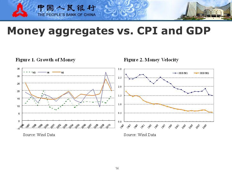 14 Money aggregates vs. CPI and GDP