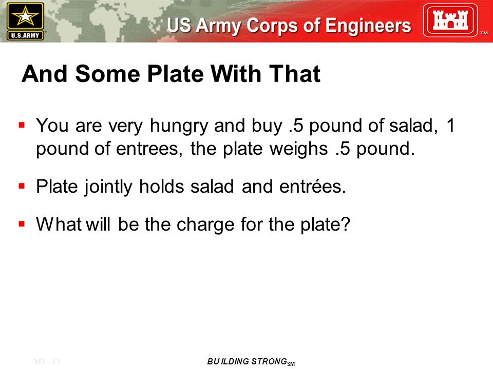 M3 - 12 BU ILDING STRONG SM And Some Plate With That  You are very hungry and buy.5 pound of salad, 1 pound of entrees, the plate weighs.5 pound.