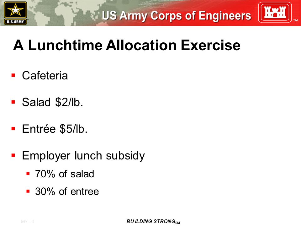 M3 - 4 BU ILDING STRONG SM A Lunchtime Allocation Exercise  Cafeteria  Salad $2/lb.