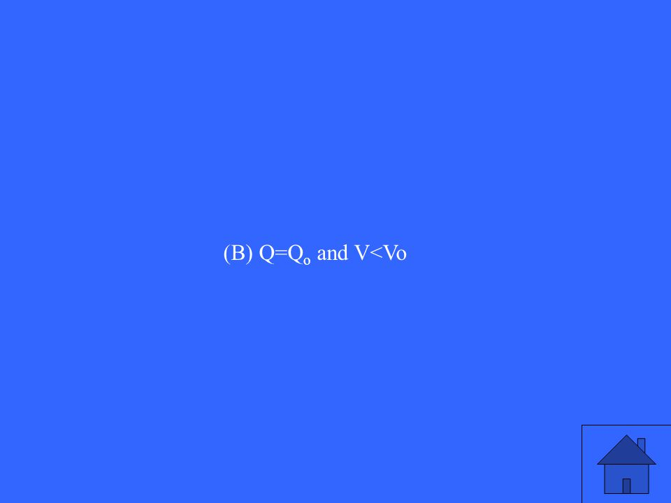 An isolated capacitor with air between its plates has a potential difference Vo and a charge Q o. After the space between the plates is filled with oi