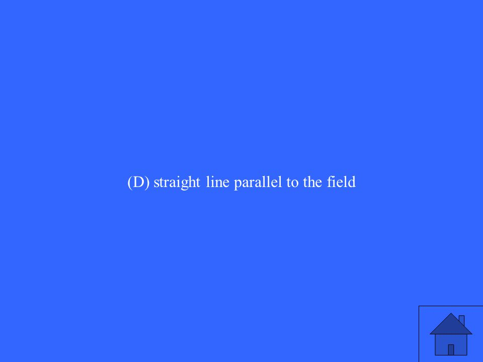 A charged particle is projected with its initial velocity parallel to a uniform magnetic field. The resulting path is a (A)spiral (B) parabolic arc (C