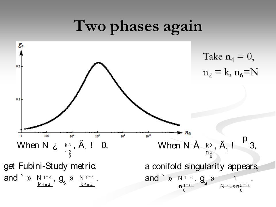 Two phases again Take n 4 = 0, n 2 = k, n 6 =N W h en N À k 3 n 2 0, Ã 1 .