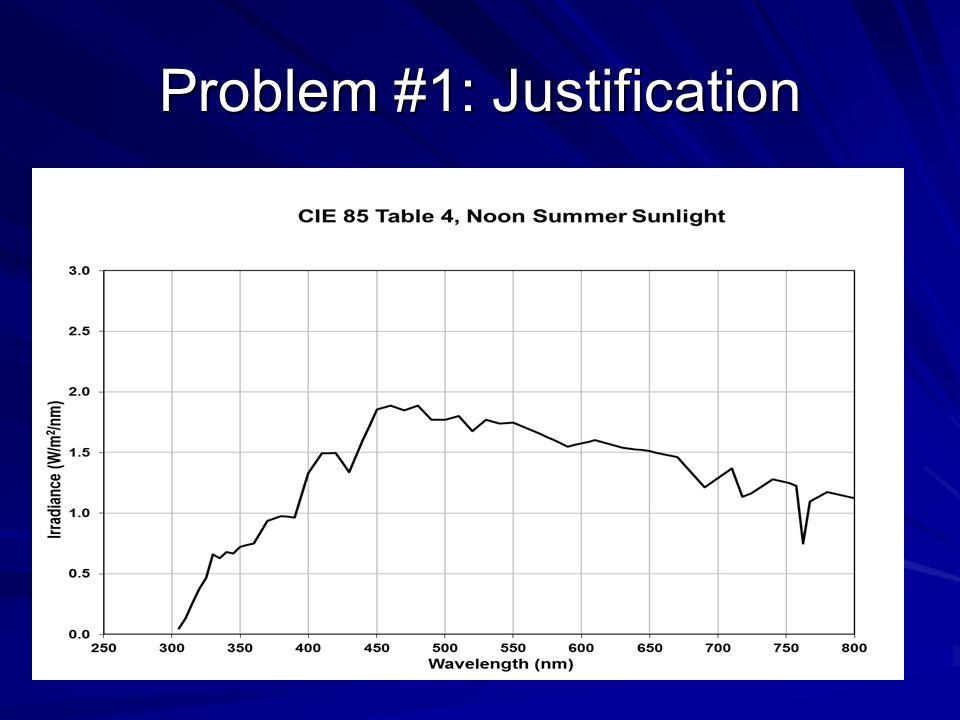 Problem #1: Justification