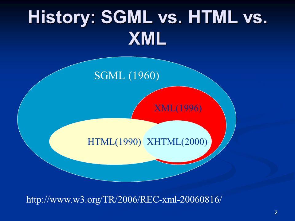 2 History: SGML vs. HTML vs.