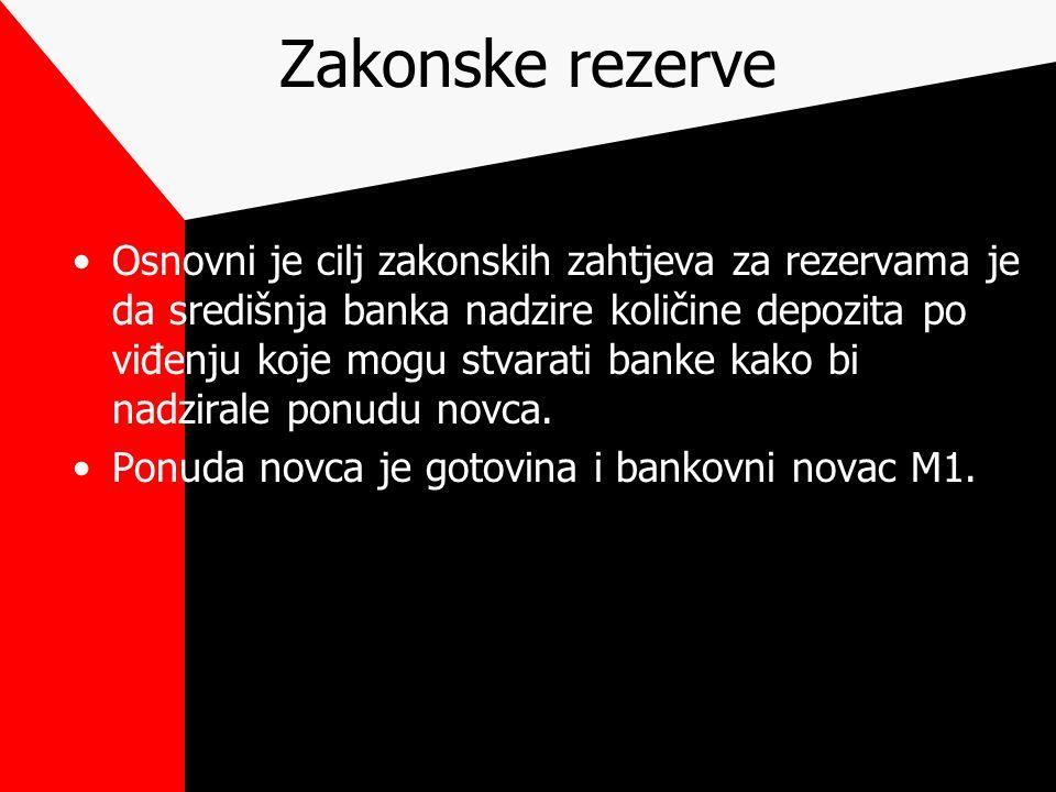 Zakonske rezerve Osnovni je cilj zakonskih zahtjeva za rezervama je da središnja banka nadzire količine depozita po viđenju koje mogu stvarati banke kako bi nadzirale ponudu novca.