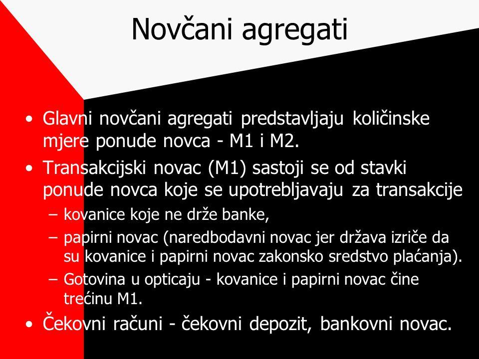 Novčani agregati Glavni novčani agregati predstavljaju količinske mjere ponude novca - M1 i M2. Transakcijski novac (M1) sastoji se od stavki ponude n
