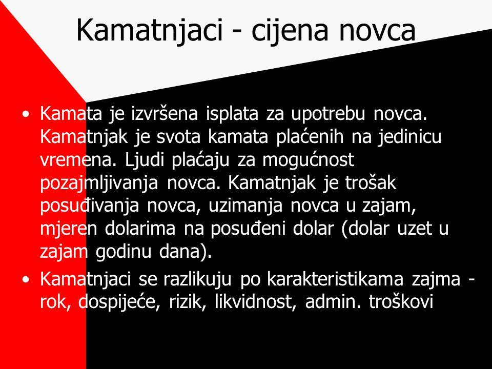 Kamatnjaci - cijena novca Kamata je izvršena isplata za upotrebu novca. Kamatnjak je svota kamata plaćenih na jedinicu vremena. Ljudi plaćaju za moguć